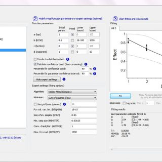 GSS dose response analysis